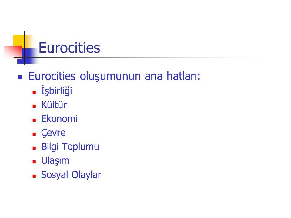 Eurocities Eurocities oluşumunun ana hatları: İşbirliği Kültür Ekonomi