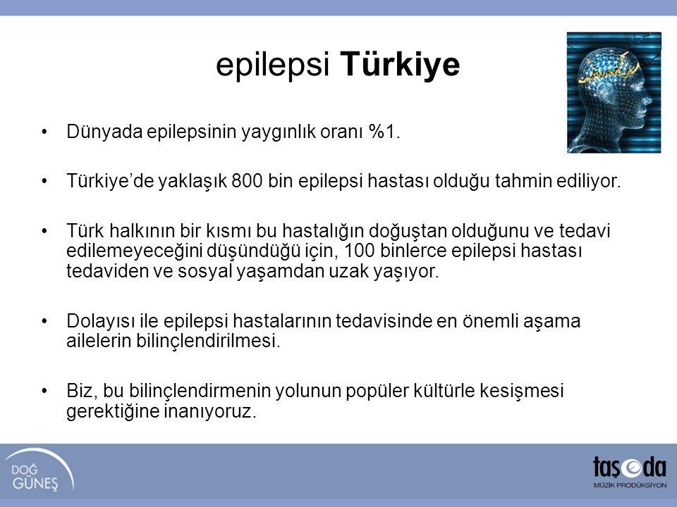 epilepsi Türkiye Dünyada epilepsinin yaygınlık oranı %1.