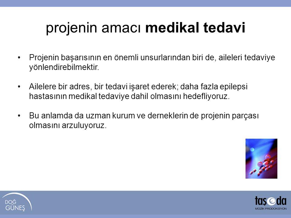 projenin amacı medikal tedavi