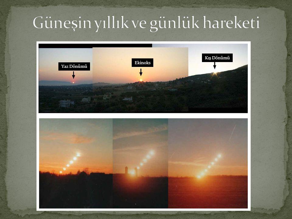 Güneşin yıllık ve günlük hareketi