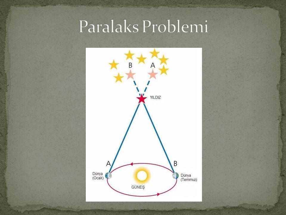 Paralaks Problemi