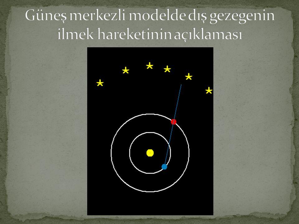 Güneş merkezli modelde dış gezegenin ilmek hareketinin açıklaması