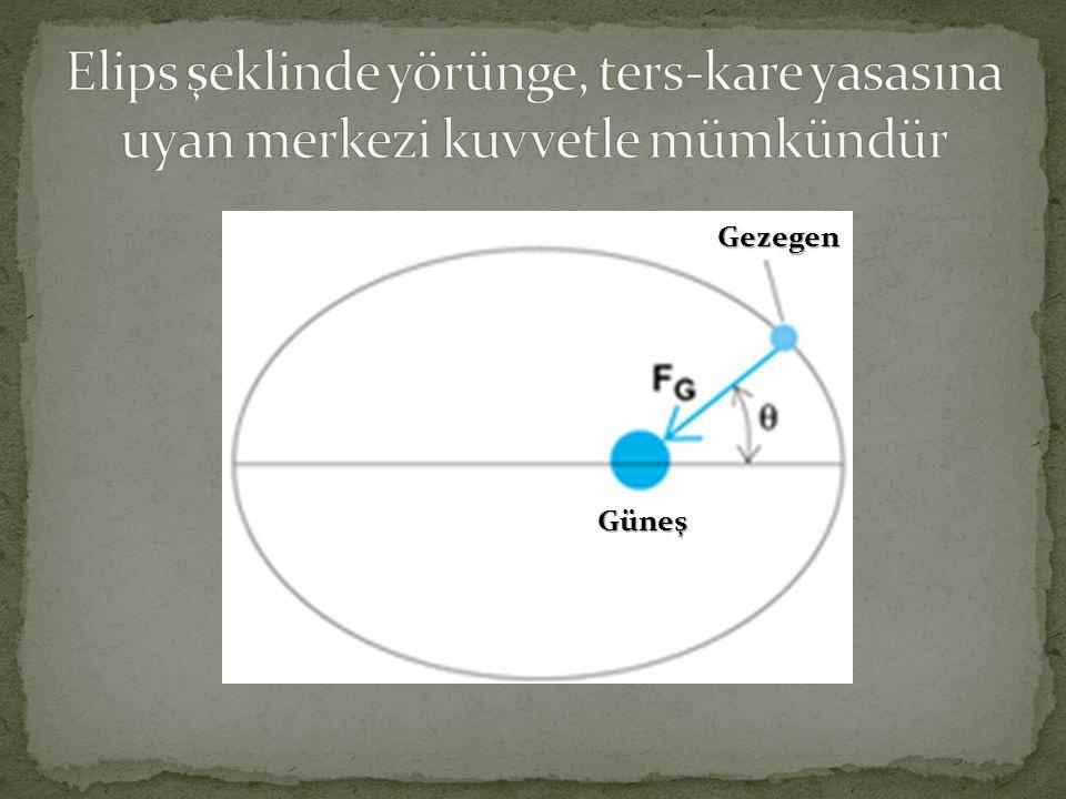Elips şeklinde yörünge, ters-kare yasasına uyan merkezi kuvvetle mümkündür