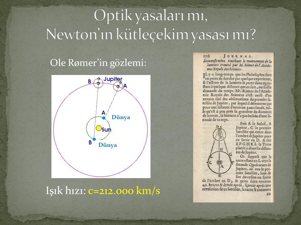 Optik yasaları mı, Newton'ın kütleçekim yasası mı