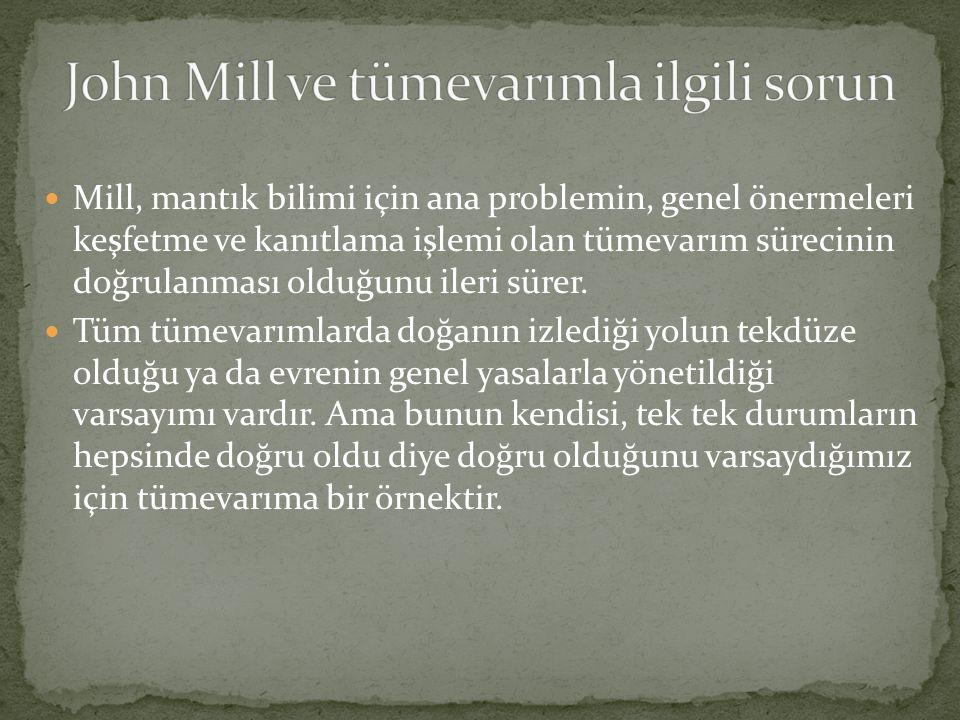 John Mill ve tümevarımla ilgili sorun