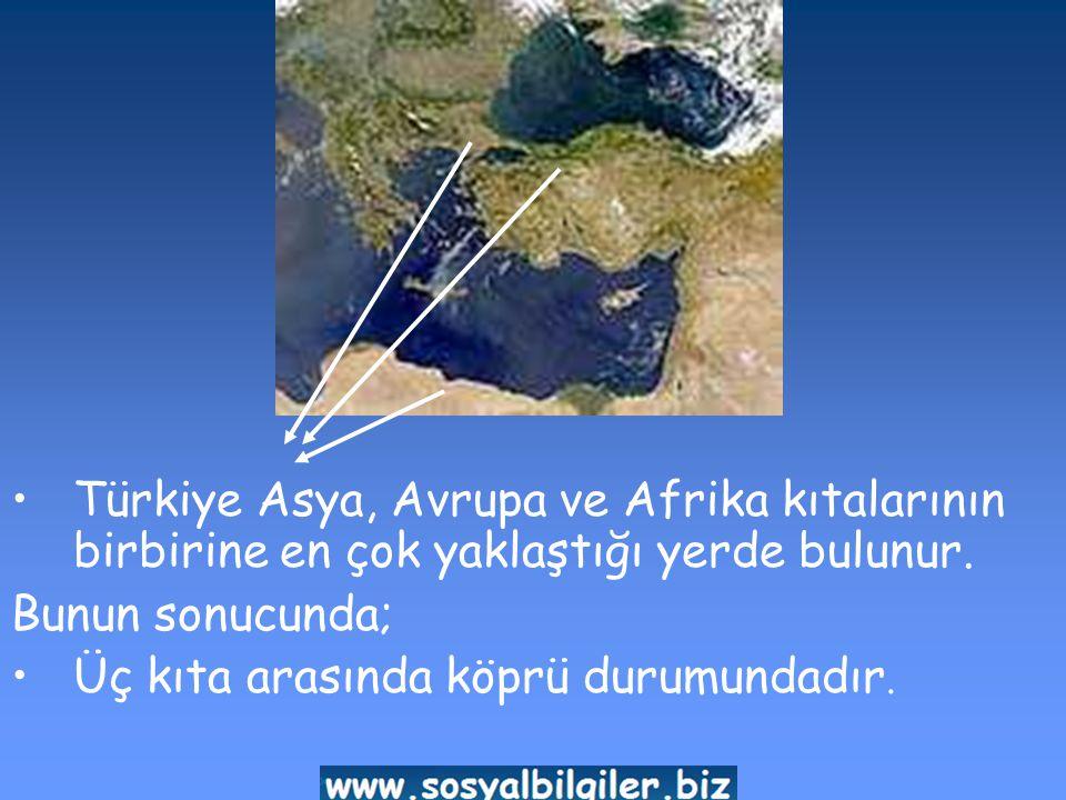 Türkiye Asya, Avrupa ve Afrika kıtalarının birbirine en çok yaklaştığı yerde bulunur.