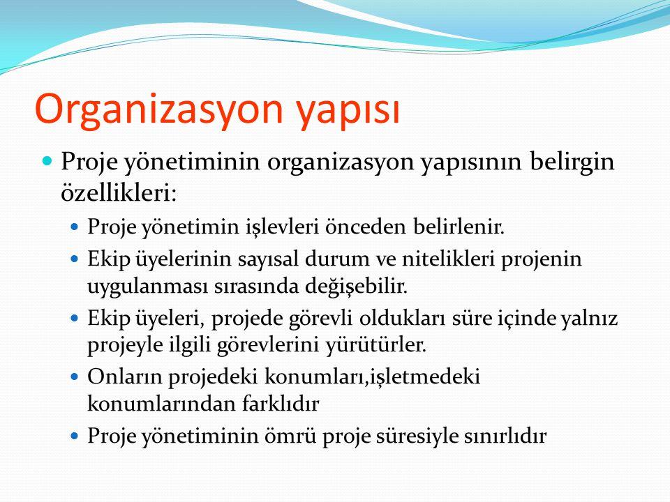 Organizasyon yapısı Proje yönetiminin organizasyon yapısının belirgin özellikleri: Proje yönetimin işlevleri önceden belirlenir.