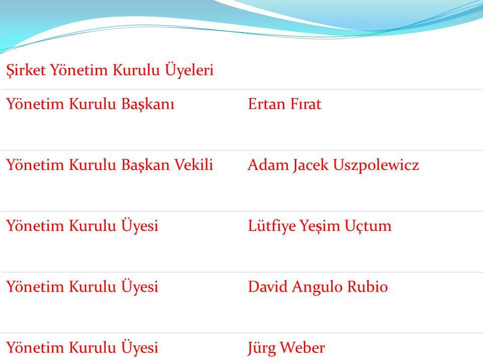 Şirket Yönetim Kurulu Üyeleri Yönetim Kurulu Başkanı Ertan Fırat