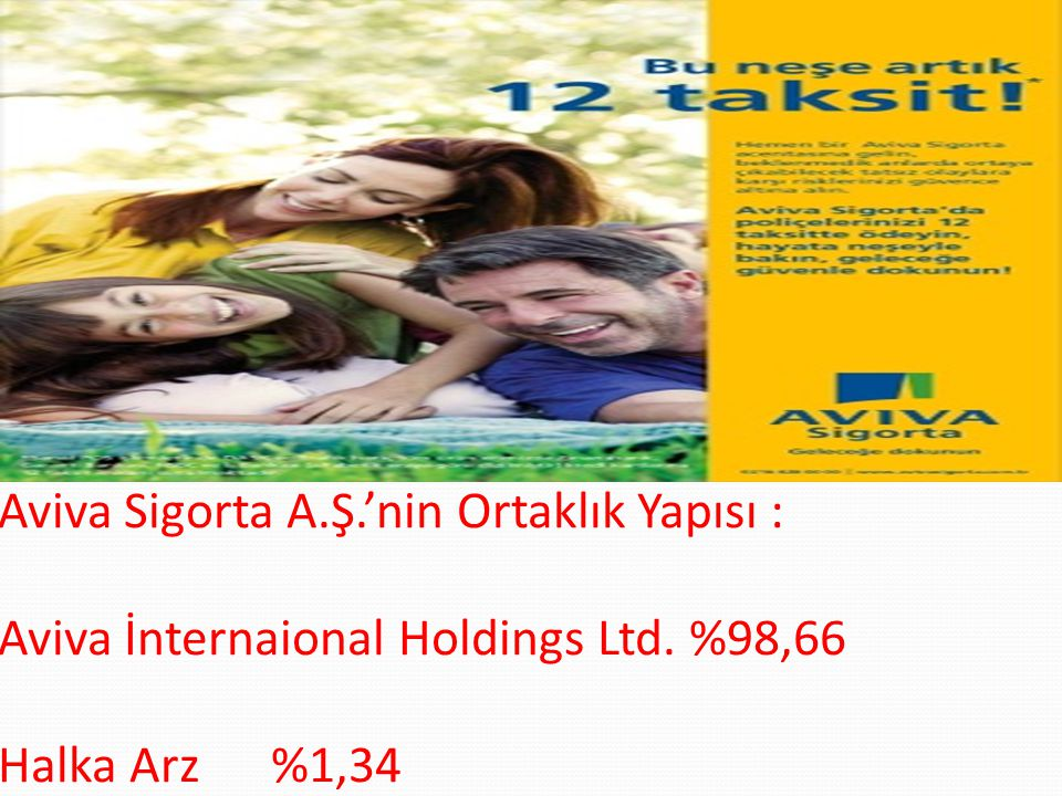 Aviva Sigorta A.Ş.'nin Ortaklık Yapısı : Aviva İnternaional Holdings Ltd. %98,66 Halka Arz %1,34