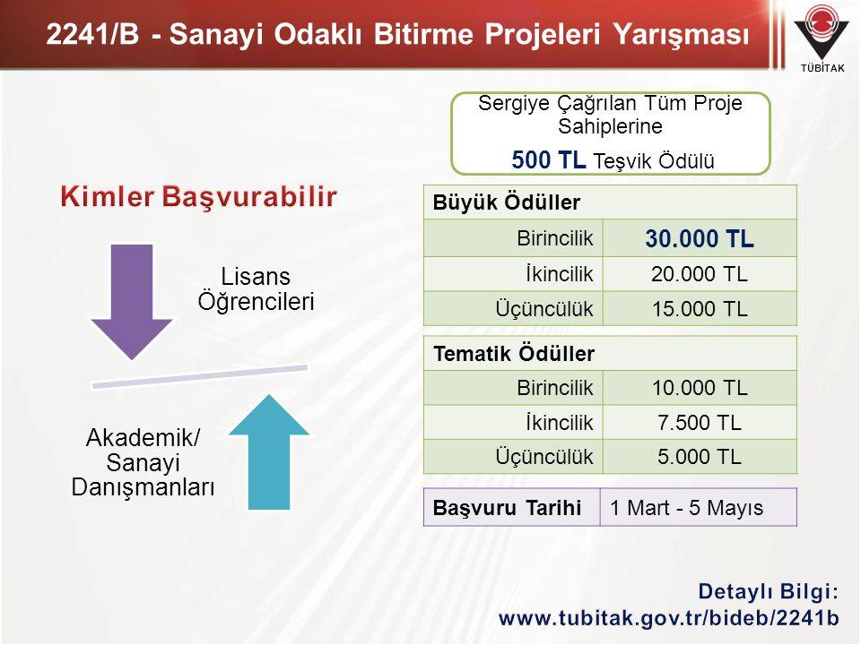 2241/B - Sanayi Odaklı Bitirme Projeleri Yarışması