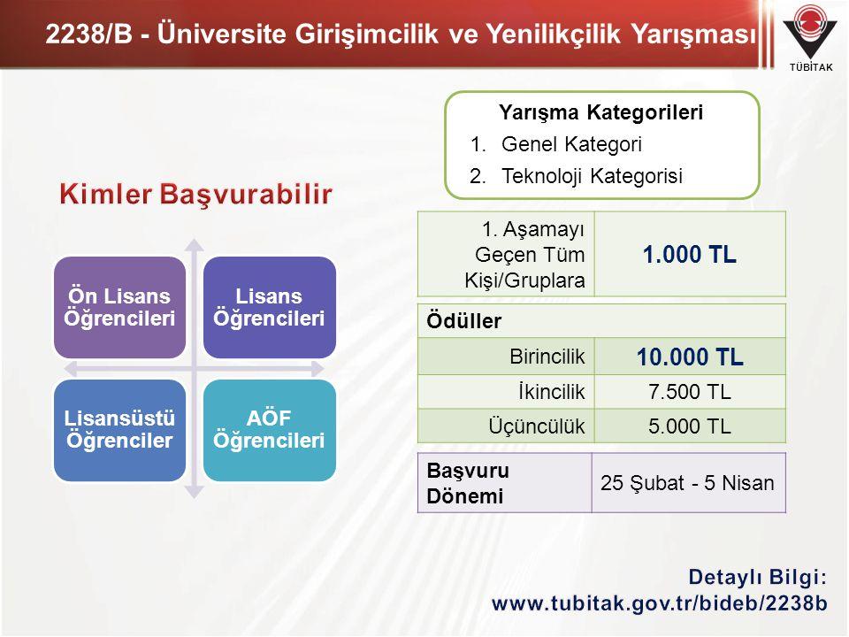 2238/B - Üniversite Girişimcilik ve Yenilikçilik Yarışması