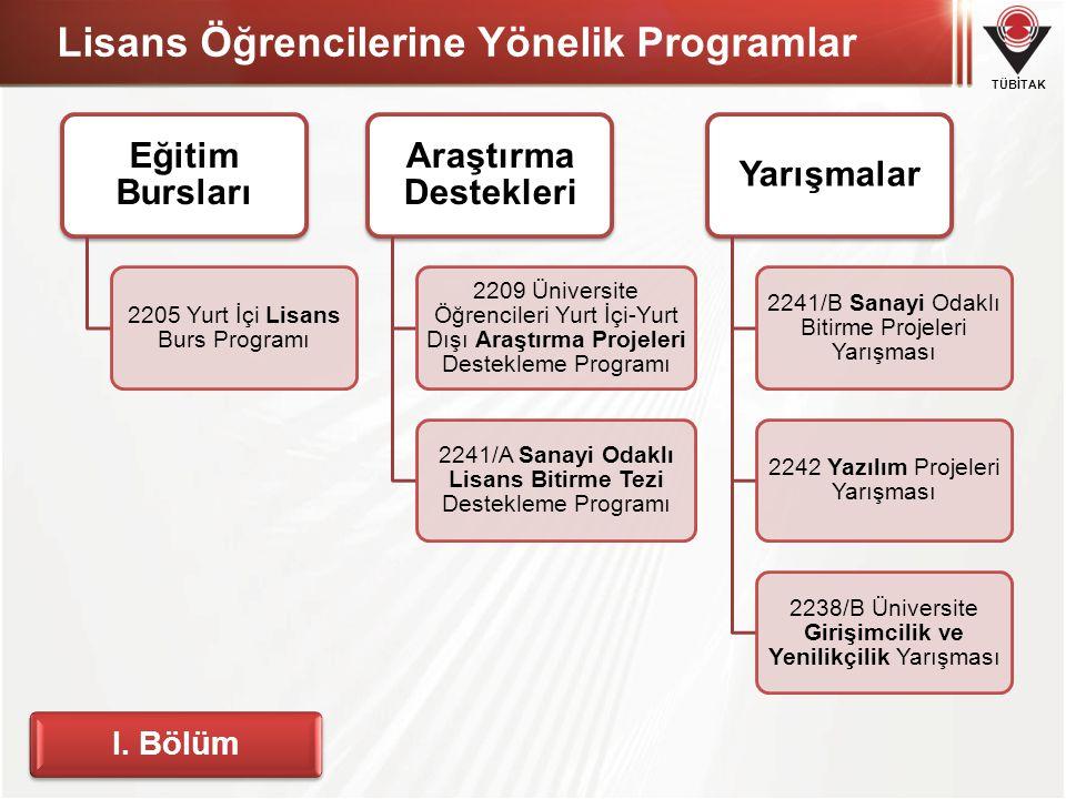 Lisans Öğrencilerine Yönelik Programlar