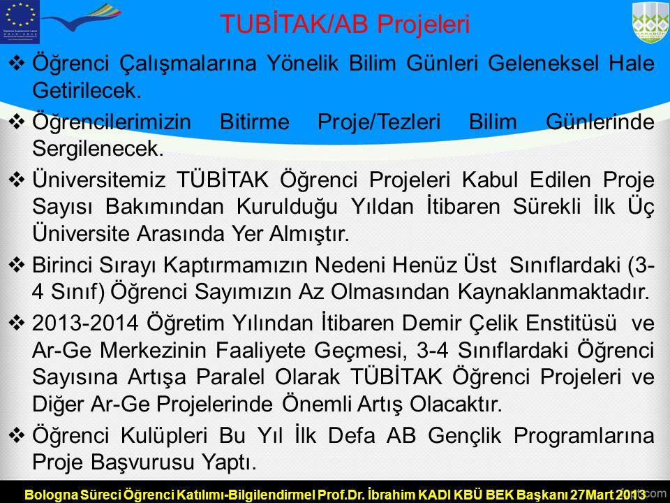 TUBİTAK/AB Projeleri Öğrenci Çalışmalarına Yönelik Bilim Günleri Geleneksel Hale Getirilecek.