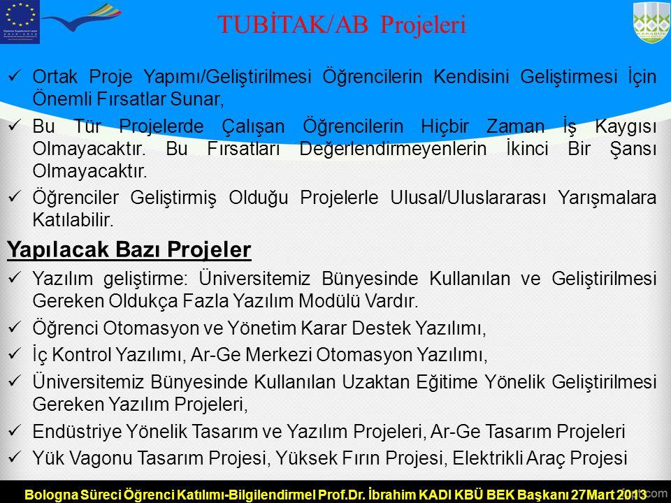 TUBİTAK/AB Projeleri Yapılacak Bazı Projeler