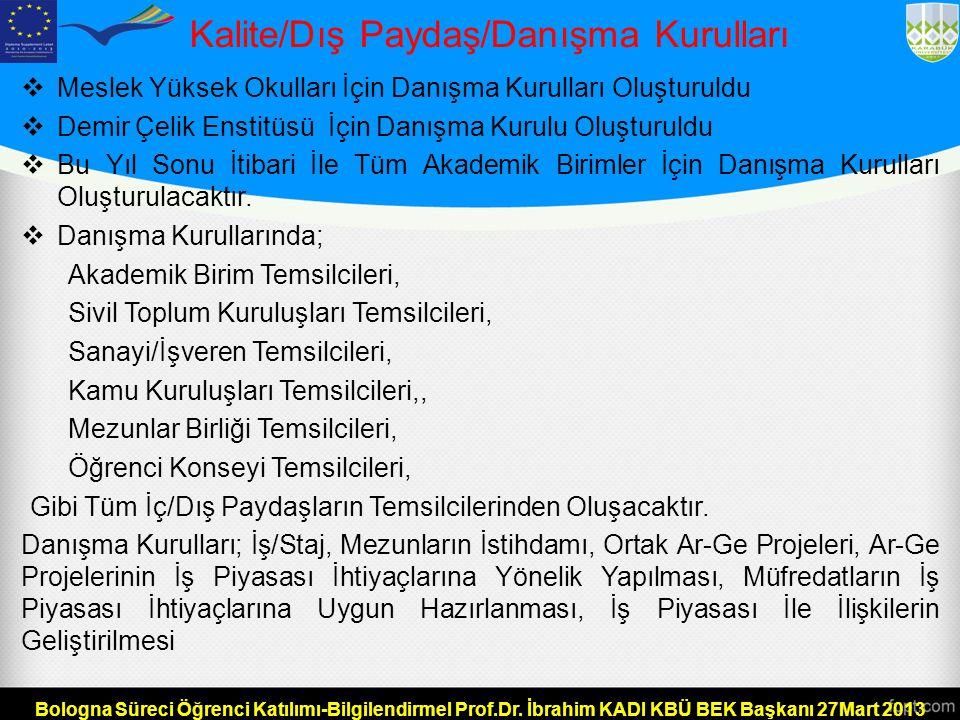 Kalite/Dış Paydaş/Danışma Kurulları