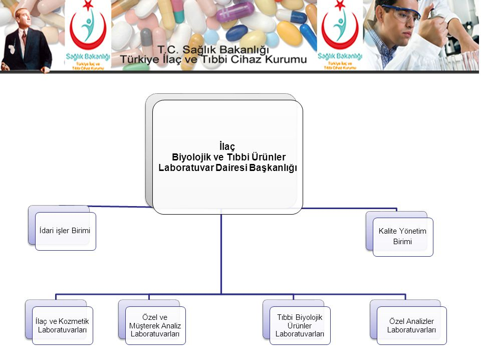 Biyolojik ve Tıbbi Ürünler Laboratuvar Dairesi Başkanlığı