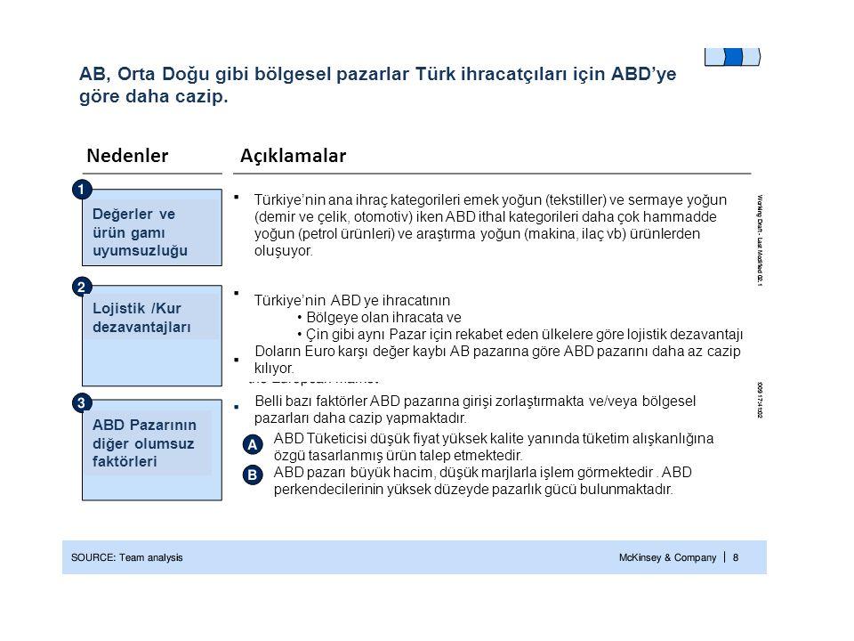 AB, Orta Doğu gibi bölgesel pazarlar Türk ihracatçıları için ABD'ye göre daha cazip.