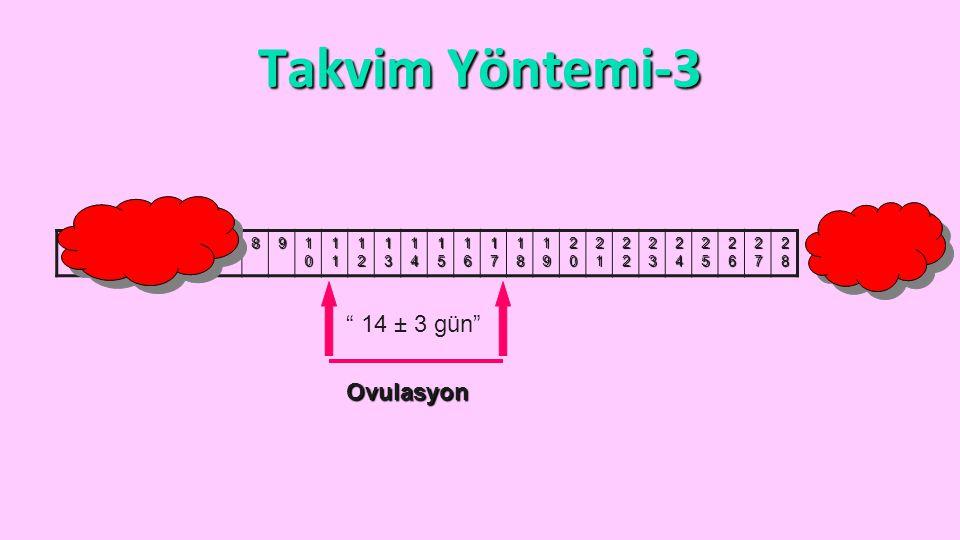 Takvim Yöntemi-3 14 ± 3 gün Ovulasyon 1 2 3 4 5 6 7 8 9 10 11 12 13