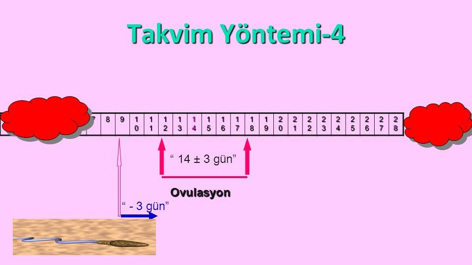 Takvim Yöntemi-4 14 ± 3 gün Ovulasyon - 3 gün 1 2 3 4 5 6 7 8 9