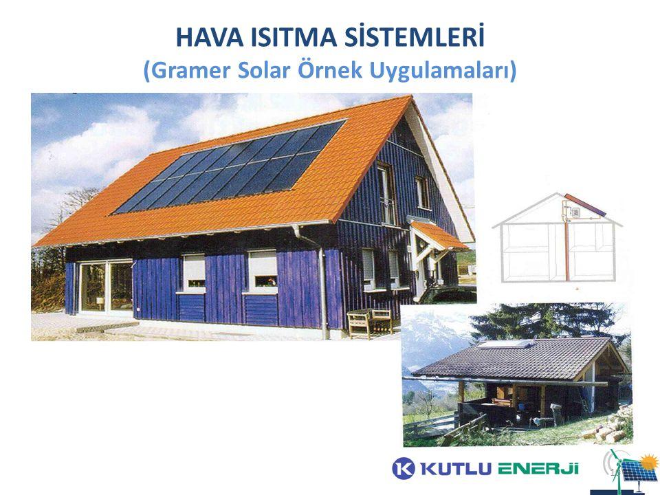 HAVA ISITMA SİSTEMLERİ (Gramer Solar Örnek Uygulamaları)