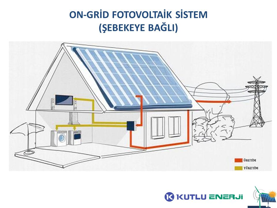 ON-GRİD FOTOVOLTAİK SİSTEM