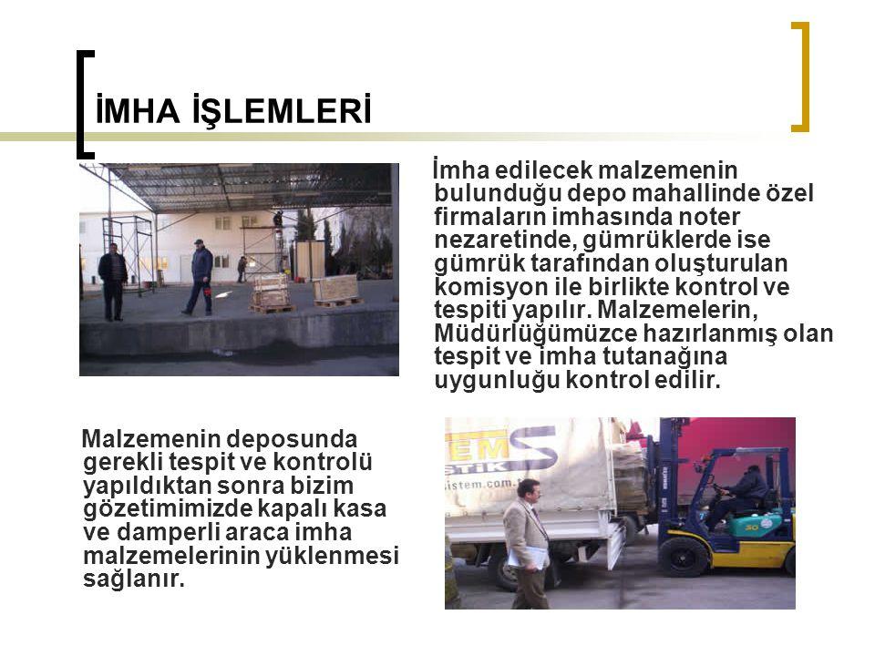 İMHA İŞLEMLERİ