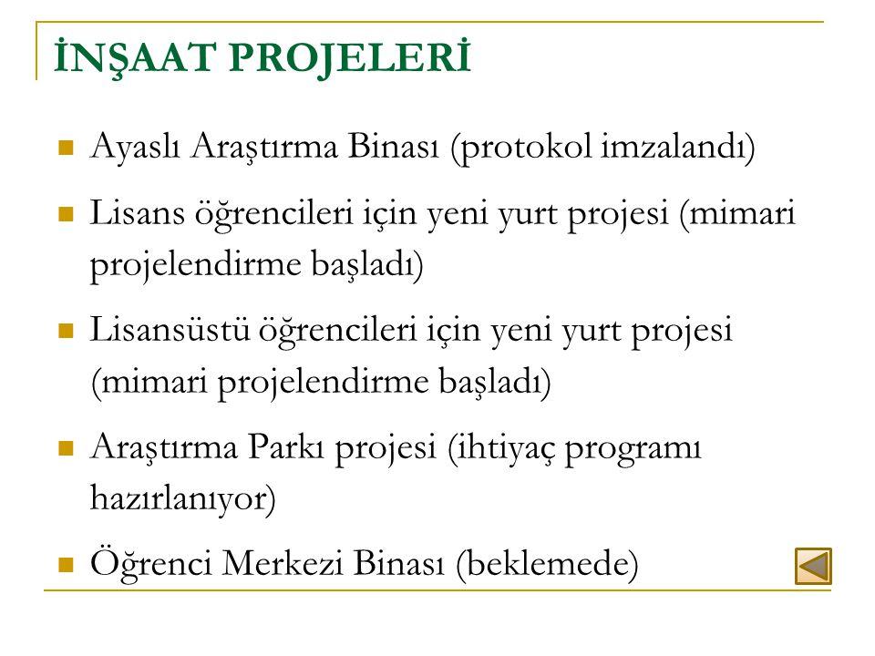 İNŞAAT PROJELERİ Ayaslı Araştırma Binası (protokol imzalandı)