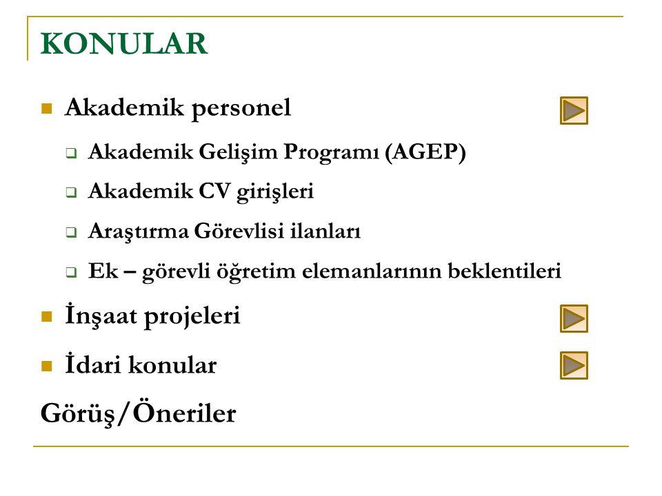 KONULAR Görüş/Öneriler Akademik personel İnşaat projeleri