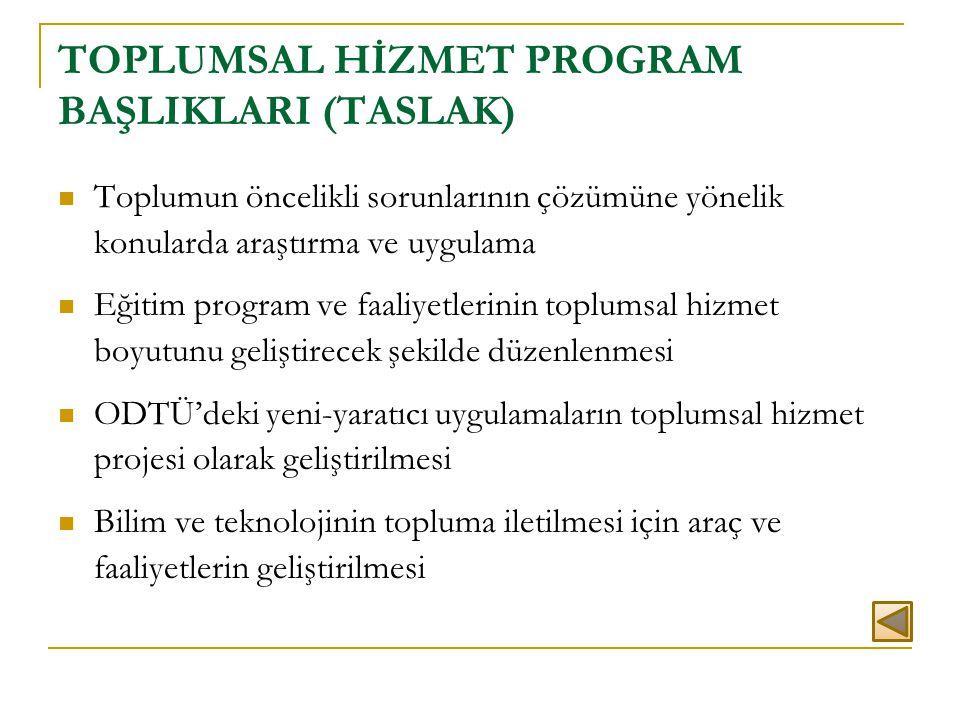 TOPLUMSAL HİZMET PROGRAM BAŞLIKLARI (TASLAK)