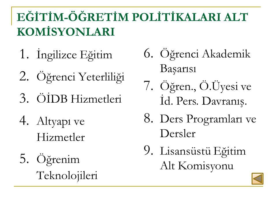EĞİTİM-ÖĞRETİM POLİTİKALARI ALT KOMİSYONLARI