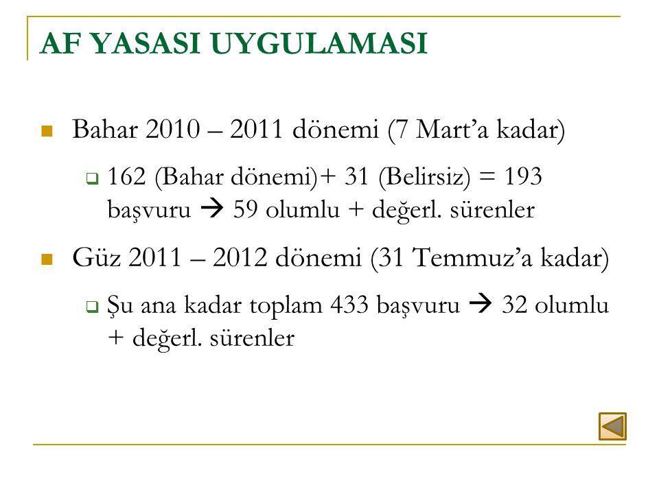 AF YASASI UYGULAMASI Bahar 2010 – 2011 dönemi (7 Mart'a kadar)