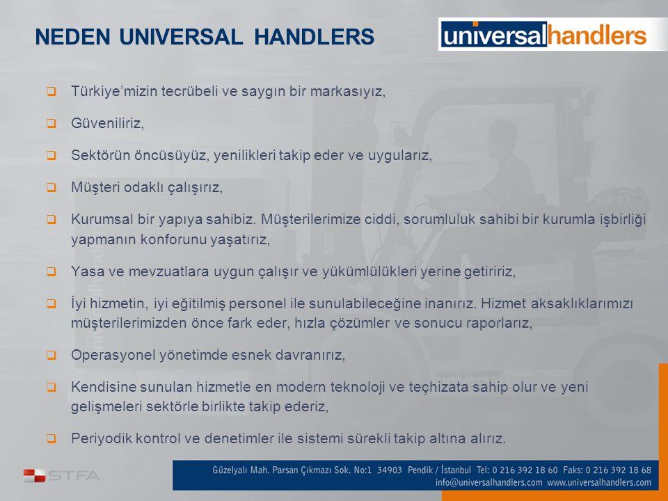NEDEN UNIVERSAL HANDLERS