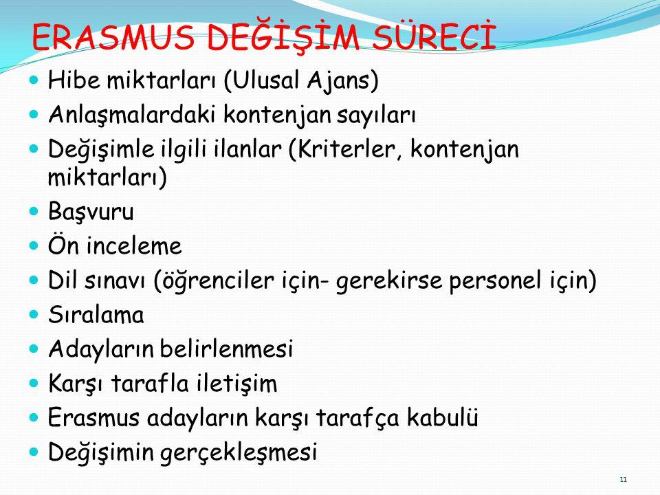 ERASMUS DEĞİŞİM SÜRECİ