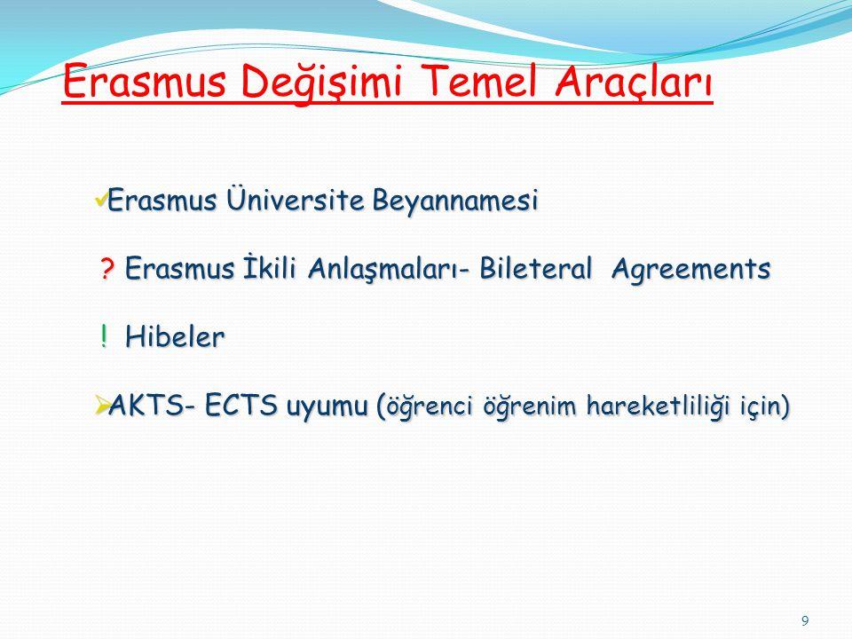 Erasmus Değişimi Temel Araçları