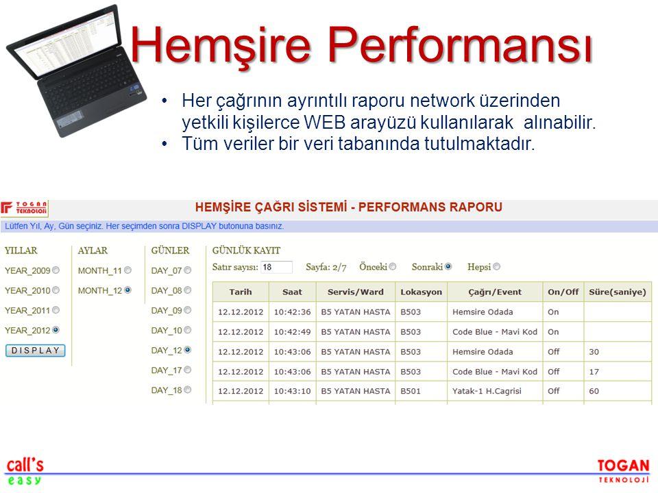 Hemşire Performansı Her çağrının ayrıntılı raporu network üzerinden yetkili kişilerce WEB arayüzü kullanılarak alınabilir.