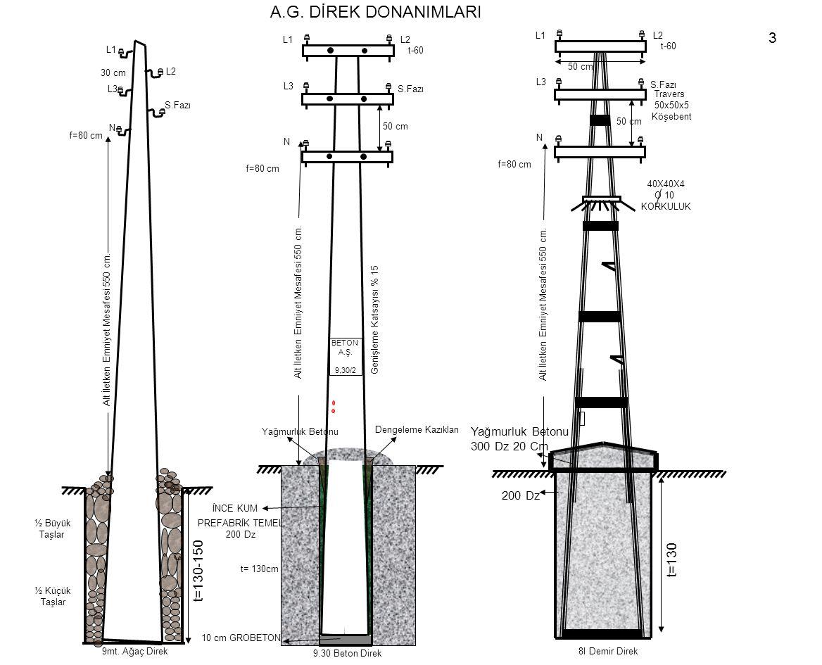 A.G. DİREK DONANIMLARI 3 t=130 t=130-150 Yağmurluk Betonu 300 Dz 20 Cm
