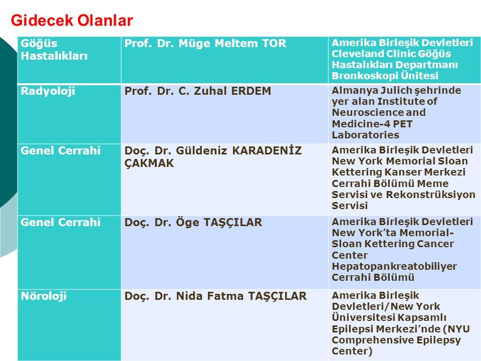 Gidecek Olanlar Göğüs Hastalıkları Prof. Dr. Müge Meltem TOR Radyoloji