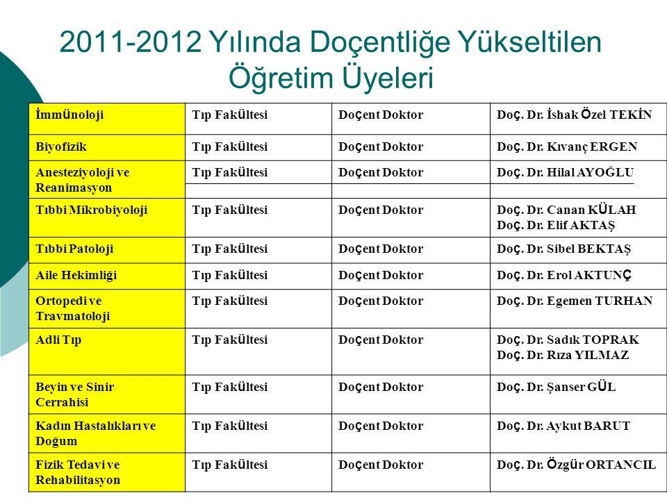 2011-2012 Yılında Doçentliğe Yükseltilen Öğretim Üyeleri