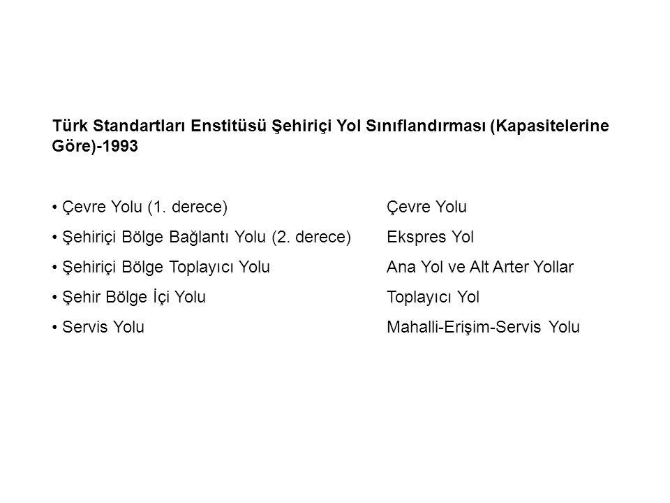 Türk Standartları Enstitüsü Şehiriçi Yol Sınıflandırması (Kapasitelerine Göre)-1993