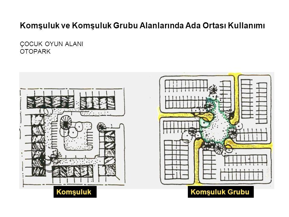 Komşuluk ve Komşuluk Grubu Alanlarında Ada Ortası Kullanımı ÇOCUK OYUN ALANI OTOPARK