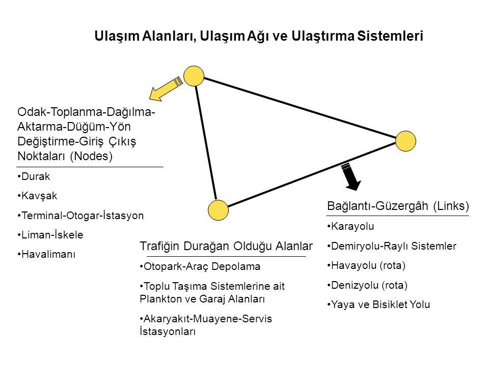 Ulaşım Alanları, Ulaşım Ağı ve Ulaştırma Sistemleri