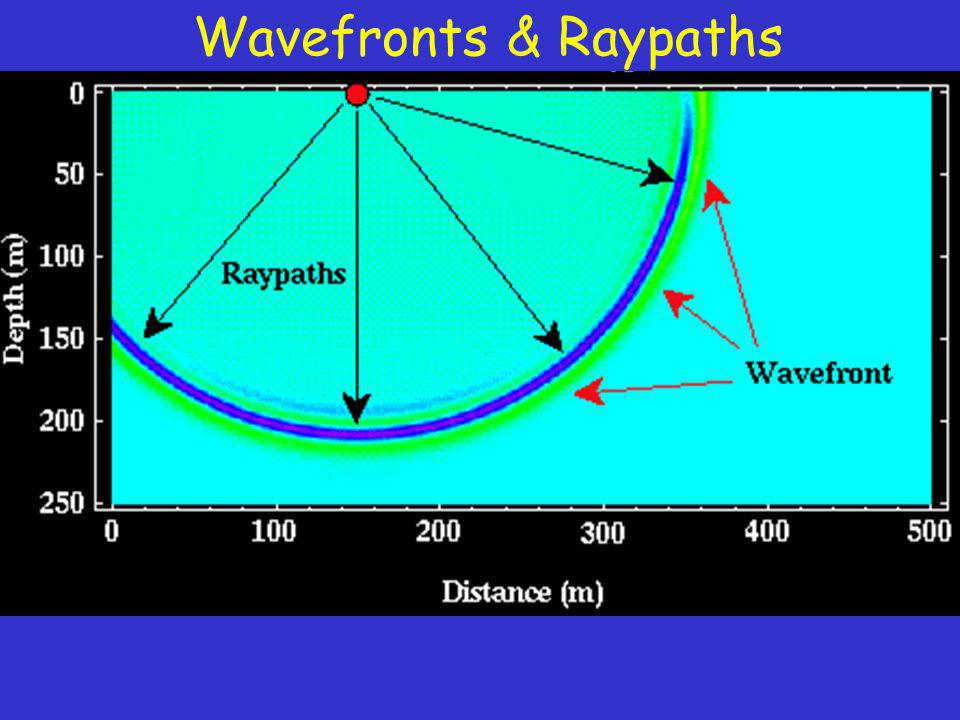 Wavefronts & Raypaths