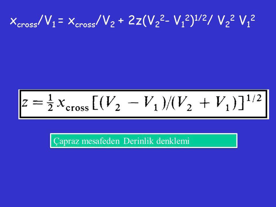 xcross/V1 = xcross/V2 + 2z(V22- V12)1/2/ V22 V12