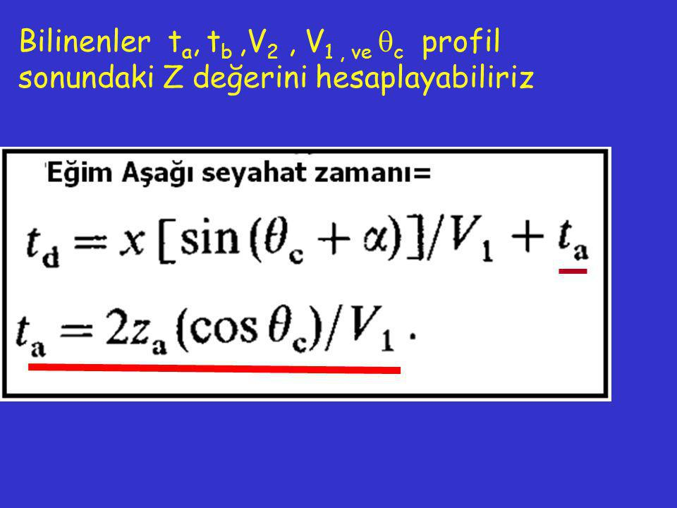 Bilinenler ta, tb ,V2 , V1 , ve c profil sonundaki Z değerini hesaplayabiliriz