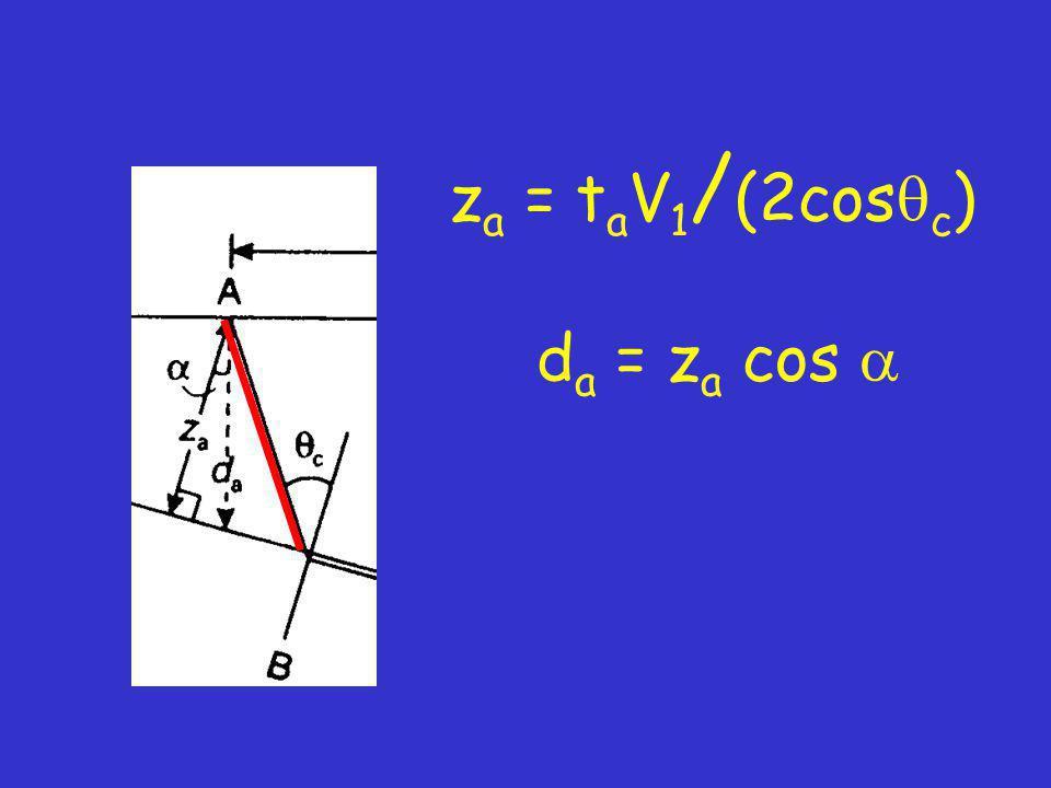 za = taV1/(2cosc) da = za cos 