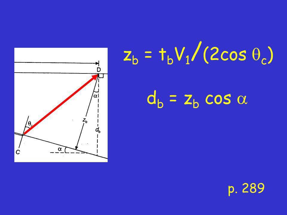 zb = tbV1/(2cos c) db = zb cos  p. 289