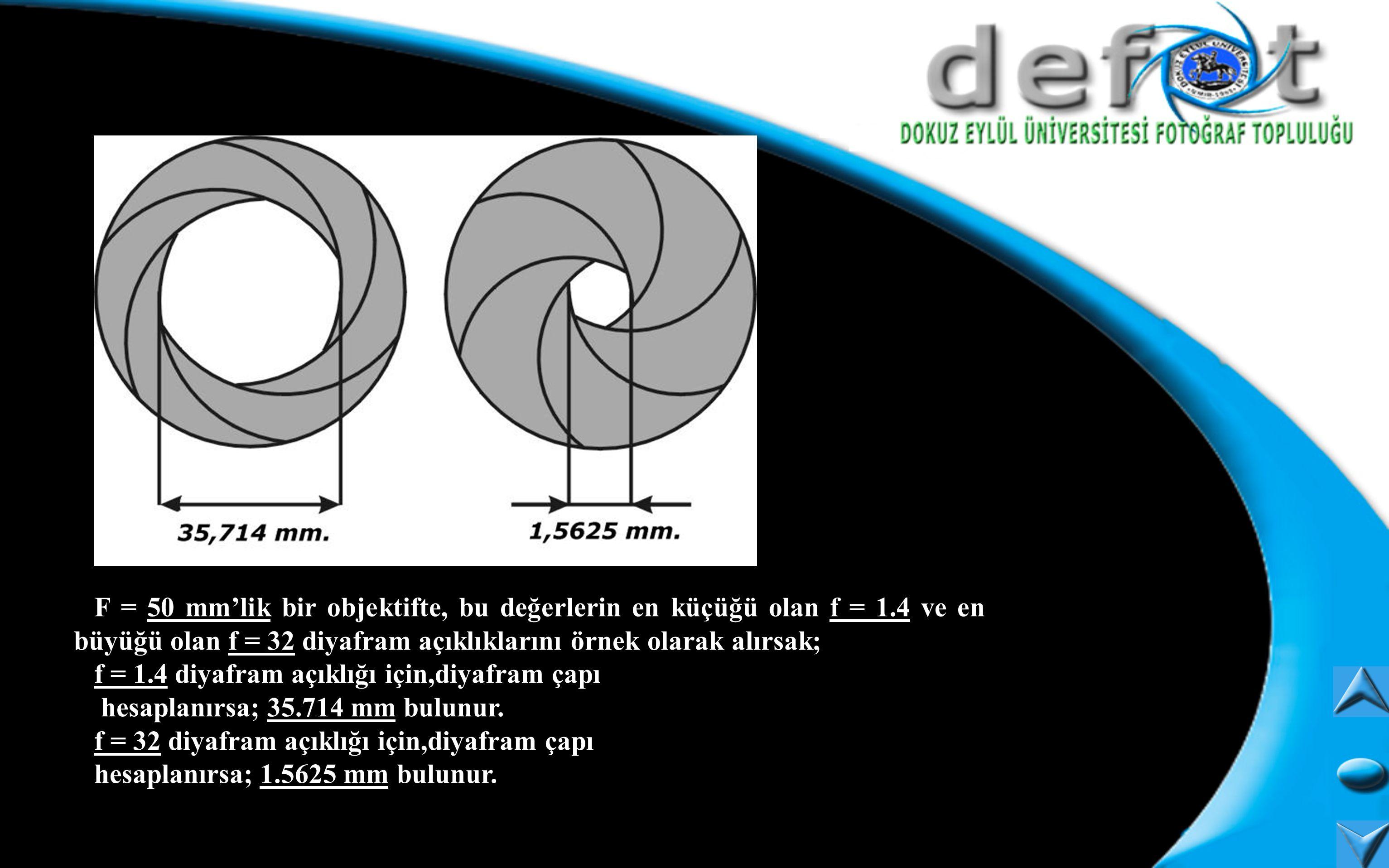 F = 50 mm'lik bir objektifte, bu değerlerin en küçüğü olan f = 1