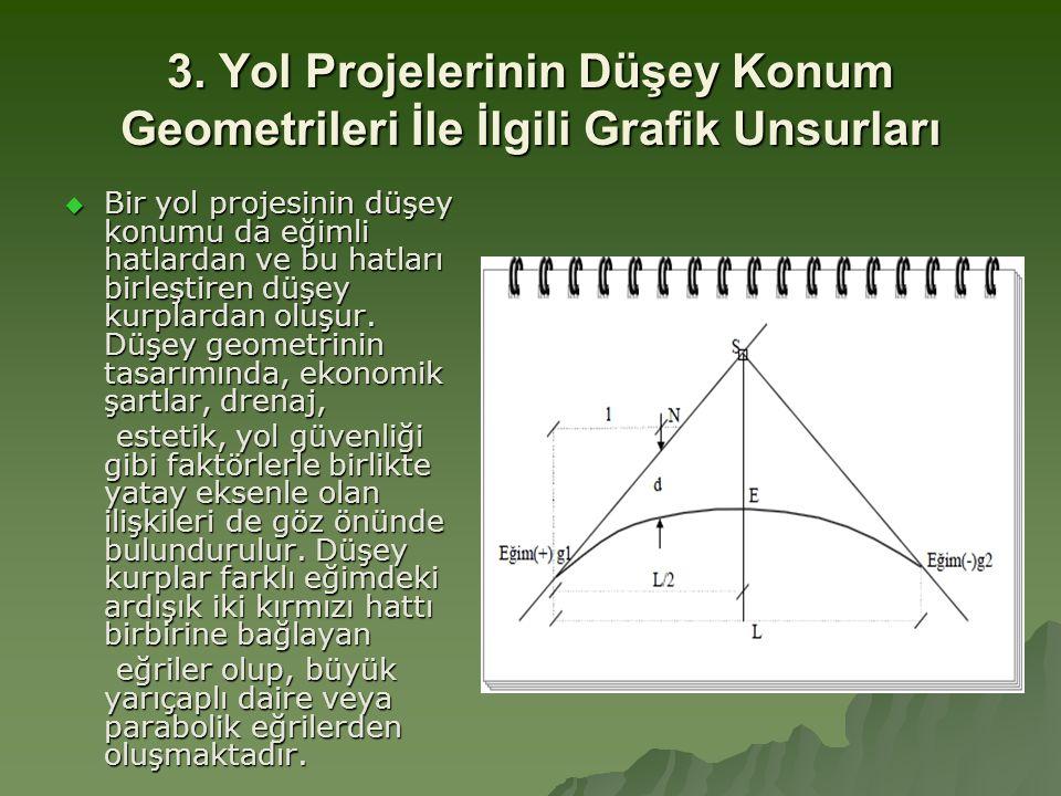 3. Yol Projelerinin Düşey Konum Geometrileri İle İlgili Grafik Unsurları