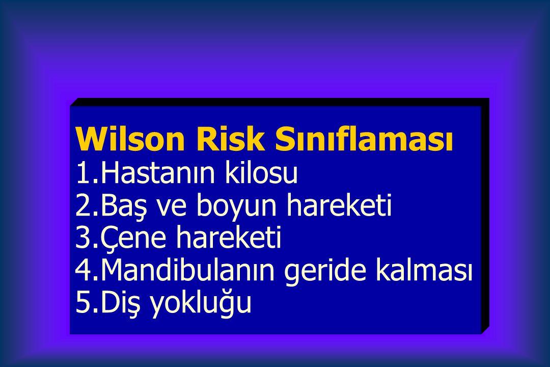 Wilson Risk Sınıflaması 1. Hastanın kilosu 2. Baş ve boyun hareketi 3