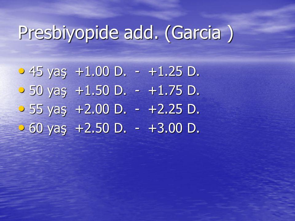 Presbiyopide add. (Garcia )
